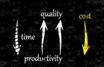 how to improve productivity, how to improve performance, how to improve quality, performance metrics, productivity metrics, quality assurance, Deming, Houston, TX
