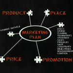 ideal marketing plan, perfect marketing plan, ideal business plan, perfect business plan, advertising plan, media plan