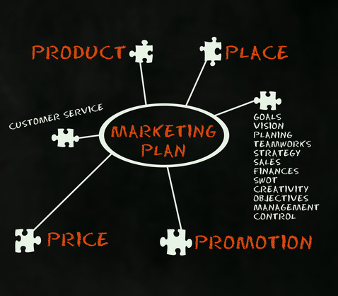 ADVERTISING ALLOCATION OPTIMIZATION & MARKETING PLANS | Premier ...